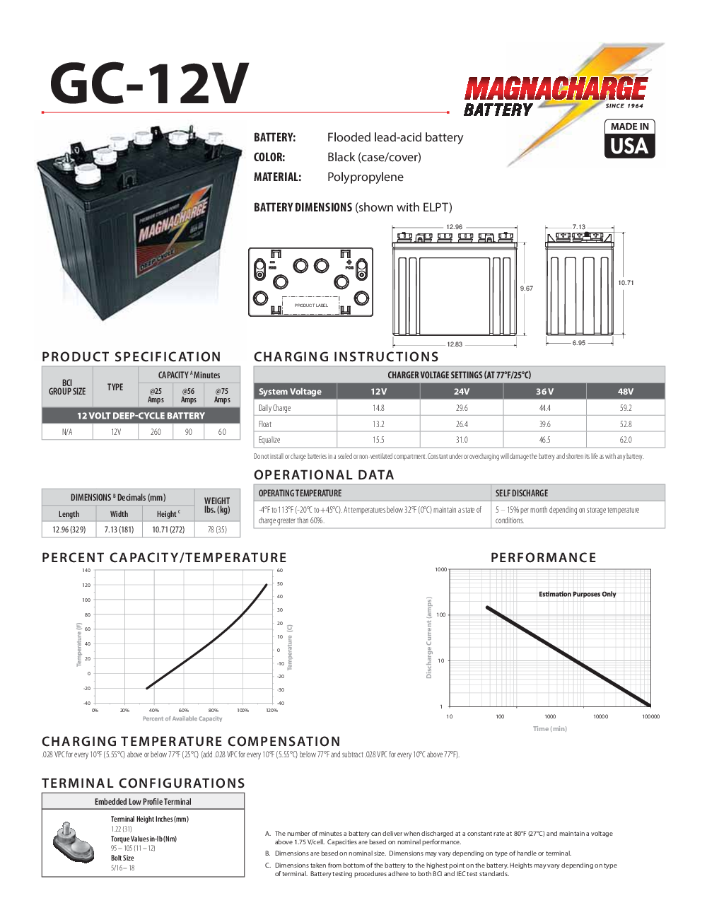 Magnacharge_(12v_GC-12V)SellSheets